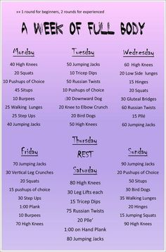 workout plan for beginners . workout plan to get thick . workout plan to lose weight at home . workout plan for men . workout plan for beginners out of shape . workout plan for beginners for women Quick Weight Loss Tips, Weight Loss Challenge, Losing Weight Tips, Want To Lose Weight, Weight Loss Program, Best Weight Loss, Weight Gain, Reduce Weight, Weight Lifting