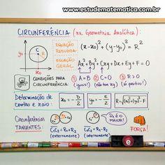 Mapa mental de geometria analítica