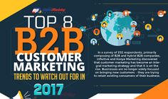 The Top 8 Customer Marketing Trends in 2017 In a survey of 202 respondents, primarily composing of and hybrid companies. How To Become Smarter, Essay Writer, Physically And Mentally, You Changed, Infographic, Trends, Marketing, Business, Blogging