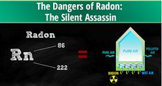 Tri Cities On A Dime: Article on THE DANGERS OF RADON