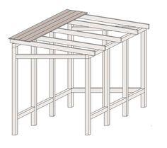 terrassendach selber bauen mit dieser vorgehensweise western pinterest garten pavillon. Black Bedroom Furniture Sets. Home Design Ideas