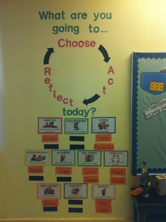 Learner Profile Daily Goals for Preschoolers
