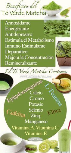 Beneficios del Té Verde Matcha - Club Salud Natural El té verde Matcha es un…