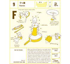 元素を擬人化:寄藤文平『Wonderful Life With the Elements』ギャラリー « WIRED.jp