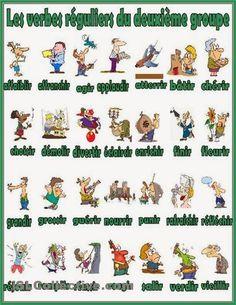 """D'abord un tableau de la conjugaison des verbes en français:         Pour les classes """"seconde"""", l'indicatif présent des  verbes du deuxi..."""