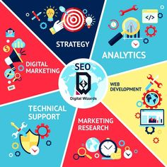 Webzool is the SEO company in Los Angeles. We have been providing Web Development, SEO and other marketing services to our customers. Seo Services Company, Best Seo Company, Web Development Company, Design Services, Design Development, Web Design, Website Design, Marketing Digital, Best Digital Marketing Company