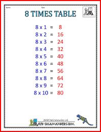 1000 images about home school multiplication times for 85 times table