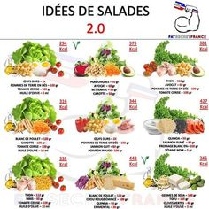 A Nutritionist Diet Plan Code: 8718659062 Nutrition Poster, Nutrition Plans, Sports Nutrition, Nutrition Education, Nutrition Tips, Health And Nutrition, Nutrition Month, Nutrition Quotes, Batch Cooking