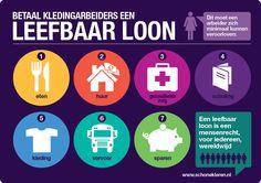 http://www.schonekleren.nl/campagnes/leefbaarloon/afbeeldingen/betaal-kledingarbeiders-een-leefbaar-loon