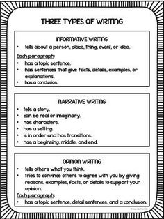 WRITING POSTERS: INFORMATIVE, NARRATIVE, & OPINION - TeachersPayTeachers.com