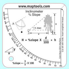 UTM, MGRS, USNG Declination & Compass Rose Latitude Longitude Time, Speed, and Distance Millimeter Grid Inclinometer for Slope Angle Pocket Magnifier