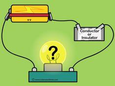 Expt-ConductorInsulator2