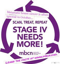 See the 13 Facts Everyone Should Know at http://mbcn.org/developing-awareness/category/13-things-everyone-should-know-about-metastatic-breast-cancer