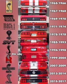 Name every Mustang year you have owned. What year is the best? Shelby Mustang, Mustang 1969, Mustang Cobra, Mustang Fastback, Ford Mustang Shelby, Classic Mustang, Ford Classic Cars, Us Cars, Mustang