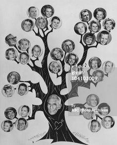 king family tree