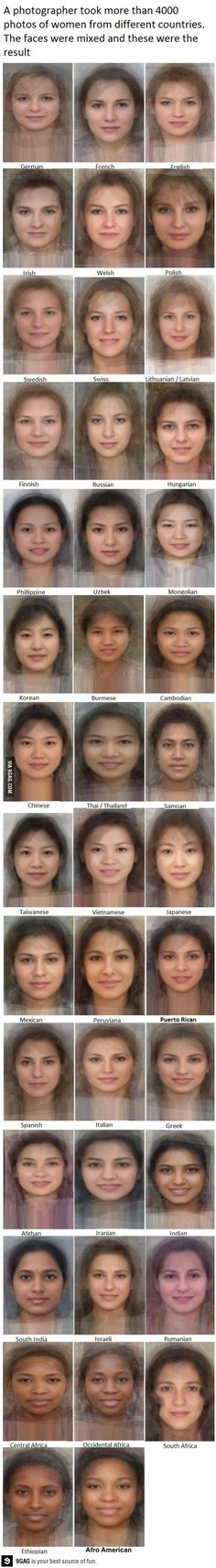 WOW. A photographer travels the world an takes over 4000 pictures of different women from different countries and ethnicities. He combines each batch together to create 'the average face'