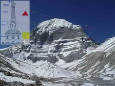 The height of the main pyramid of Tibet — Mount Kailash — is just 6666 meters. Distance from Kailasa to the North Pole is 6666 kilometers, the distance from Stonehenge to Kailash is also the same 6666 kilometers, and in the end, is 6666 kilometers from Stonehenge to the middle of the Bermuda Triangle!