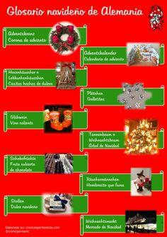 Glosario navideño de Alemania