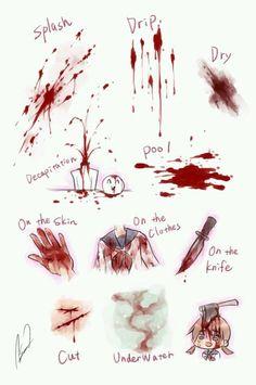 Кровь, расчленёнка и кишки вот дружки у яндэры