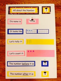All about the number interactive poster