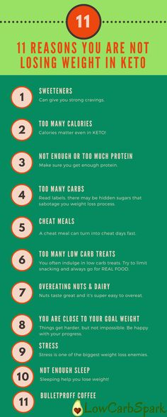 Weight Loss You can lose weight really quickly with a ketogenic diet. But if you hit a weight loss plateau, things get a bit frustrating. Here is a list of 11 things that may help you start losing pounds again! - Keto diet is a powerful weight loss Ketogenic Diet Plan, Ketogenic Diet For Beginners, Keto Diet For Beginners, Atkins Diet, Ketosis Diet, Losing Weight Tips, Weight Gain, How To Lose Weight Fast, Weight Loss
