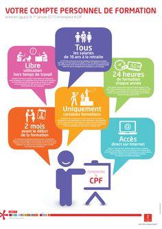 Infographie : le compte personnel de #formation au 1er janvier 2015 - #cpf