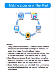 3 Excellent iPad Workflow Sheets for Teachers ~ Educational Technology and Mobile Learning ~Making a poster, Talking Research, Vocabulary Words Teaching Technology, Educational Technology, Technology Websites, Technology Tools, Mobile Technology, 21st Century Learning, Teacher Worksheets, Digital Literacy, Instructional Technology