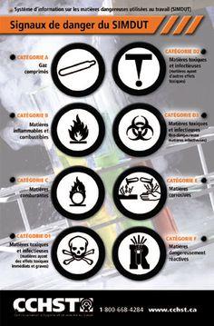 Voir à ce que toutes les personnes de votre lieu de travail connaissent les symboles de danger du SIMDUT 1988. Téléchargez cette affiche gratuitement ou achetez des affiches couleur pleine grandeur pour 6 $ chacune.