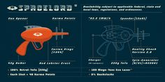 Spacelord - font : I'm digging the illustration style