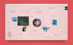 Frida Kahlo web concept on Behance