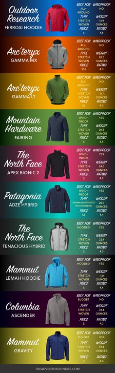 Best Soft Shell Jackets for Hiking – Hiking Clothes for Summer, Winter, Fall and Spring – Hiking Outfits for Women, Men and Kids – Backpacking Gear For Beginners