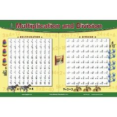 Multiplication & Division Placemat