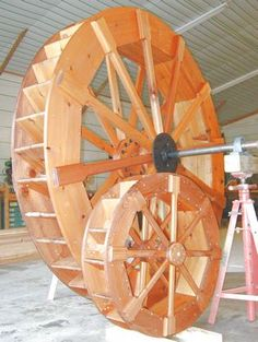 Waterwheel Power Along with Many Other Ideas