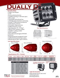 ca579369f2 Rigid Industries LED Off Road Lighting! Running 4 of these in the flood  pattern on