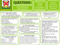 Questioning Reflection Mat - Questioning Mat editable: Original made for our School Direct Trainees to help them focus on questioning strategies/ ideas/ key messages.