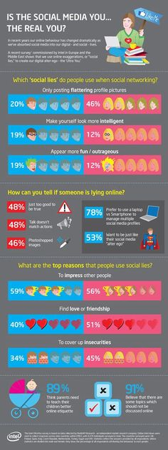 Is the Social Media you... The real you? #infographic