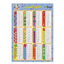 نتيجة بحث الصور عن الصفوف الاولية رياضيات جدول الضرب Arabic Worksheets Worksheets