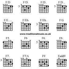 Advanced guitar chords: Asus2/F. Asus2/G. Asus2/G.. Asus2/Gb ...