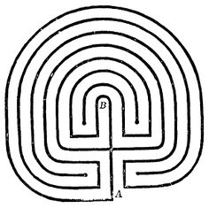 REVEALING OCCULTISM::Labyrinth: A maze design of bronze age Crete that symbolizes the path of initiation.   Spiral:Ancient Goddess symbol of universal pattern of growth in nature.  A variation with three lines was used by some to represent the number of the beast.. 666