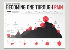 Becoming One Through Pain: Mountaineering Expedition by Designers! (Love the palette!)