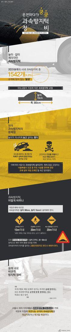 '쿵쿵'… 서울시, 비규격 과속방지턱 재정비 [인포그래픽] #bump / #Infographic ⓒ 비주얼다이브 무단 복사·전재·재배포 금지