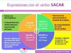 B2. SACAR. EXPRESIONES CON EL VERBO SACAR