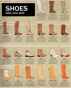 A visual dictionary of Boots More Visual Glossaries (for Her):Backpacks / Bags / Bobby Pins / Bra Types / Hats /Belt knots / Chain Types / Coats /Collars /Darts / Dress Shapes / Dress Silhouettes / Eyeglass frames / Eyeliner Strokes / Hangers / Harem Pants /Heels / Lingerie / Nail shapes / Necklaces /Necklines / Patterns (Part1) / Patterns (Part 2) / Puffy Sleeves / Scarf Knots / Shoes / Shorts /Silhouettes / Skirts /Tartans / Tops / Underwear / Vintage Hats / Waistlines / Wedding…