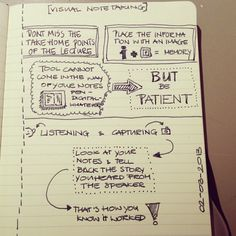 "omg-its-maggie: ""Visual note taking or sketchnoting. Or even better: why you should be able to draw in class…I need a lot of practice """
