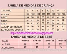 TABELA DE MEDIDAS ANATÓMICAS KIDS FEMININO E MASCULINO ~ Moldes Moda por Medida