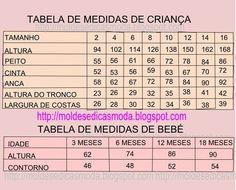 Esta tabela de medidas de criança é um guia fundamental aos profissionais Modelistas e Estilistas para a construção do Molde base. Poderá também servir com