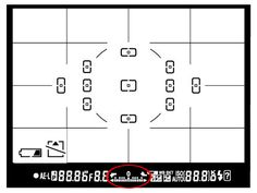 Understanding Metering and Metering Modes