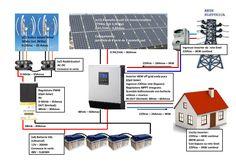 24V 10A Regolatore di Carica della Batteria Regolatore di Carica Regolatore Solare Regolatore Solare Tree-of-Life Regolatore Solare Doppio Professionale 12V