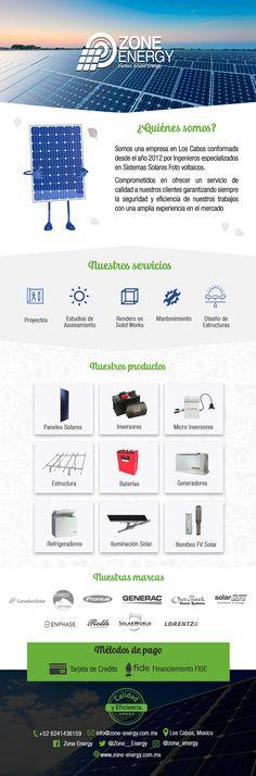 Sistema Solar, Map, Solar Power System, Engineer, Studio, Products, Solar System, Solar System Scope, Cards