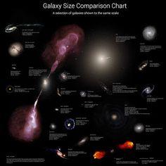 Galaxy Size Comparison Chart by rhysy.net